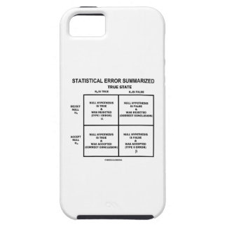 Statistical Error Summarized (Hypothesis Testing) iPhone 5 Cover