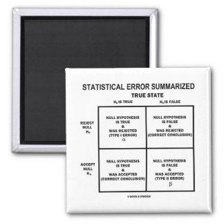 Statistical Error Summarized (Hypothesis Testing) Magnet