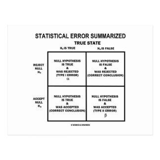 Statistical Error Summarized (Hypothesis Testing) Postcard