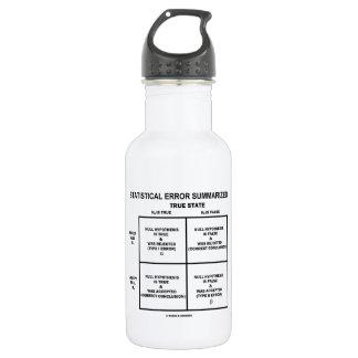Statistical Error Summarized (Hypothesis Testing) Water Bottle