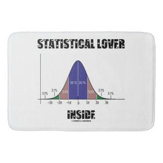 Statistical Lover Inside Bell Curve Geek Bathroom Mat