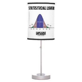 Statistical Lover Inside Bell Curve Geek Desk Lamp