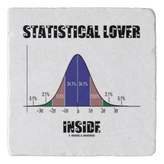 Statistical Lover Inside Bell Curve Geek Trivet