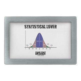 Statistical Lover Inside (Bell Curve Humor) Belt Buckles