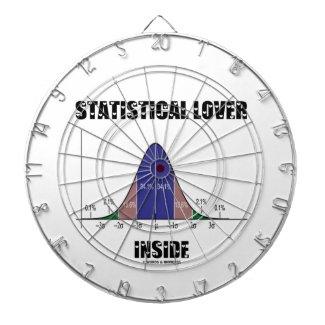 Statistical Lover Inside (Bell Curve Humor) Dart Board