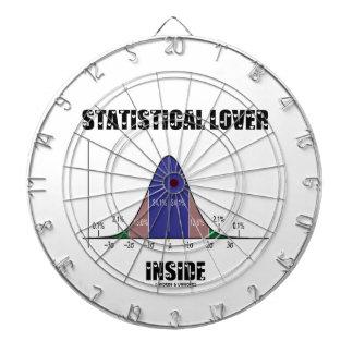 Statistical Lover Inside (Bell Curve Humor) Dartboard With Darts