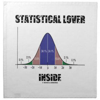 Statistical Lover Inside (Bell Curve Humor) Napkin