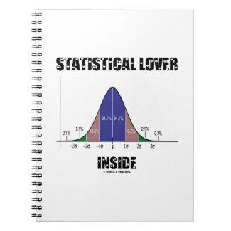 Statistical Lover Inside (Bell Curve Humor) Spiral Notebook