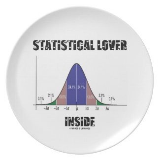 Statistical Lover Inside (Bell Curve Humor) Party Plate