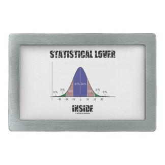 Statistical Lover Inside (Bell Curve Humor) Rectangular Belt Buckle