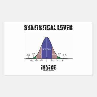Statistical Lover Inside (Bell Curve Humor) Rectangular Sticker