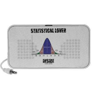 Statistical Lover Inside (Bell Curve Humor) iPod Speaker