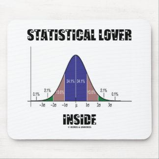 Statistical Lover Inside (Bell Curve) Mouse Pad