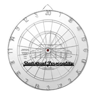 Statistical Personality Bell Curve Humor Dartboard