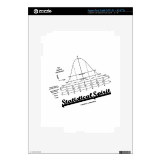 Statistical Spirit (Normal Distribution Curve) Decal For iPad 3
