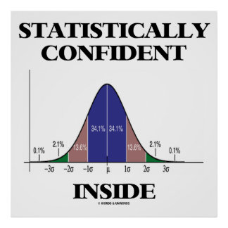 Statistically Confident Inside (Bell Curve Humor) Poster