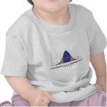 Statistically Irresistible (Stats Humor) T-shirt