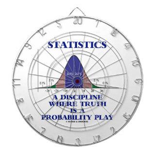 Statistics A Discipline Where Truth Is Probability Dart Board