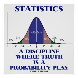 Statistics A Discipline Where Truth Is Probability Poster