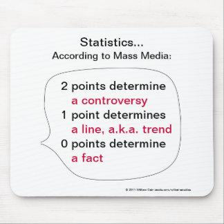Statistics According to Mass Media Mouse Pad