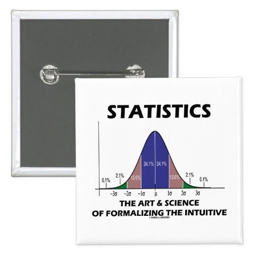 Statistics Art Science Of Formalizing Intuitive Pinback Button