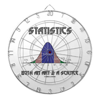 Statistics Both An Art & A Science (Bell Curve) Dartboard
