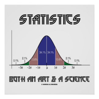 Statistics Both An Art & A Science (Bell Curve) Poster