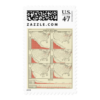 Statistics for special schools postage stamp