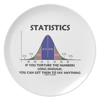 Statistics If You Torture The Numbers Long Enough Dinner Plate