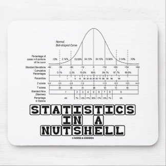 Statistics In A Nutshell (Stats Cheat Sheet) Mouse Pad