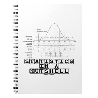 Statistics In A Nutshell Stats Cheat Sheet Note Book
