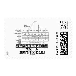 Statistics In A Nutshell (Stats Cheat Sheet) Postage