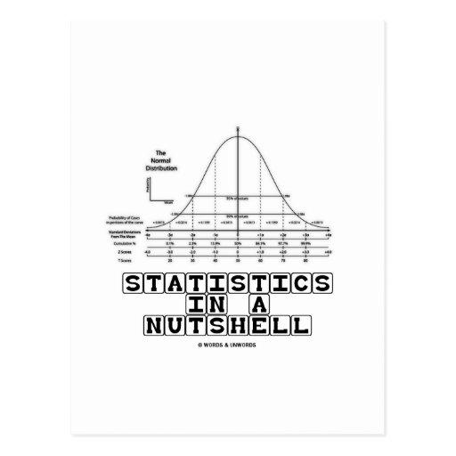 Statistics In A Nutshell (Stats Cheat Sheet) Postcard