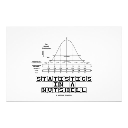 Statistics In A Nutshell (Stats Cheat Sheet) Stationery