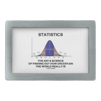 Statistics The Art Science Of Finding Uncertain Belt Buckle