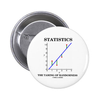 Statistics The Taming Of Randomness (Stats Humor) Button