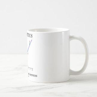 Statistics The Taming Of Randomness (Stats Humor) Coffee Mug