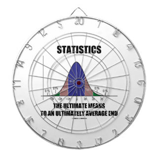 Statistics Ultimate Means Ultimately Average End Dartboard With Darts