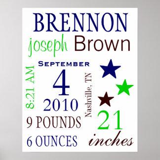Stats del nacimiento del muchacho póster