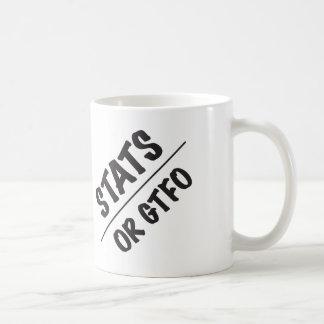 Stats or GTFO (Black Text) Coffee Mug