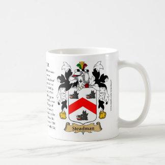 Steadman, el origen, el significado y el escudo taza