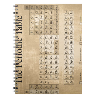 Steampunk Periodic Table Notebooks
