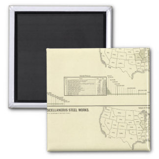 Steel works and forges 2 inch square magnet