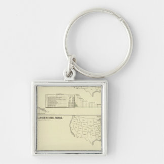 Steel works and forges keychain
