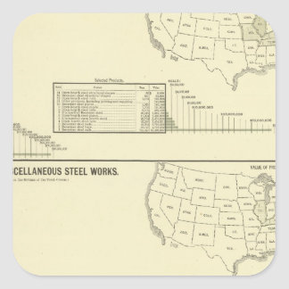 Steel works and forges square sticker