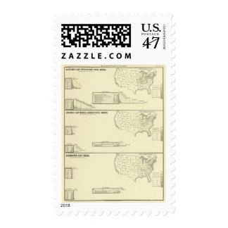 Steel works and forges stamp