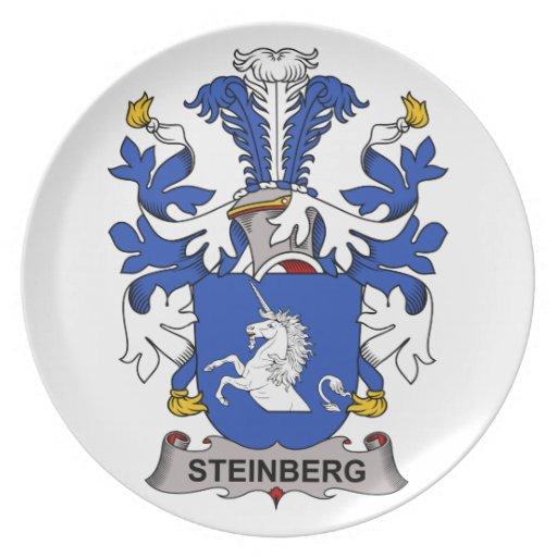 Steinberg Family Crest Plates