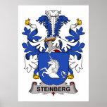 Steinberg Family Crest Print