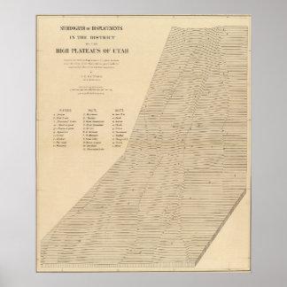 Stereogram of displacements Utah Poster