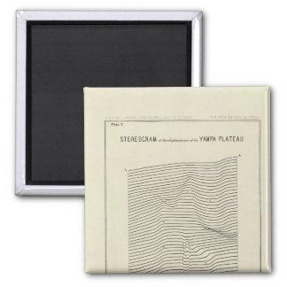 Stereogram Uinta Mountains Magnet